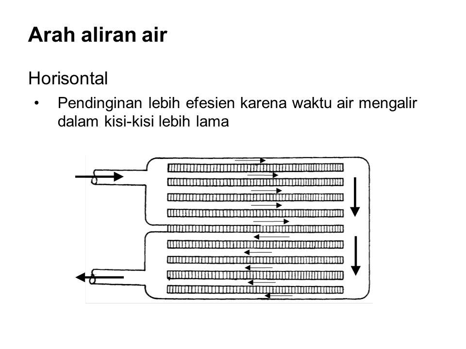 Arah aliran air Horisontal •Pendinginan lebih efesien karena waktu air mengalir dalam kisi-kisi lebih lama