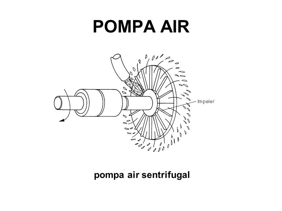 POMPA AIR Prinsip kerja pompa air sentrifugal •Sewaktu impeler berputar, air pada pusat terisap dan terlempar ke arah luar oleh gaya sentrifugal pada keliling impeler.