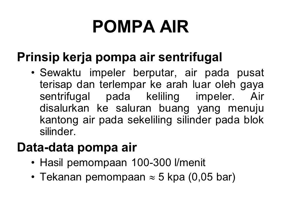 1.Poros pompa air 2.Unit gelinding dengan perapat dan pengisian vet permanen 3.Impeler 4.Saluran masuk (dari bagian bawah radiator) 5.Saluran buang (ke blok motor) 6.Sil pompa air 7.Lubang pelepas 8.Flens puli penggerak Bagian-bagian pompa air