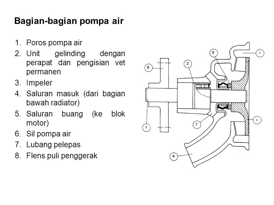 1.Poros pompa air 2.Unit gelinding dengan perapat dan pengisian vet permanen 3.Impeler 4.Saluran masuk (dari bagian bawah radiator) 5.Saluran buang (k