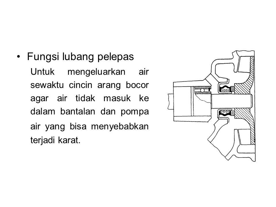 RADIATOR •Fungsi radiator Untuk mendinginkan air pendingin dengan jalan memindahkan panas ke udara luar.