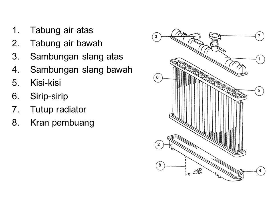 1.Tabung air atas 2.Tabung air bawah 3.Sambungan slang atas 4.Sambungan slang bawah 5.Kisi-kisi 6.Sirip-sirip 7.Tutup radiator 8.Kran pembuang