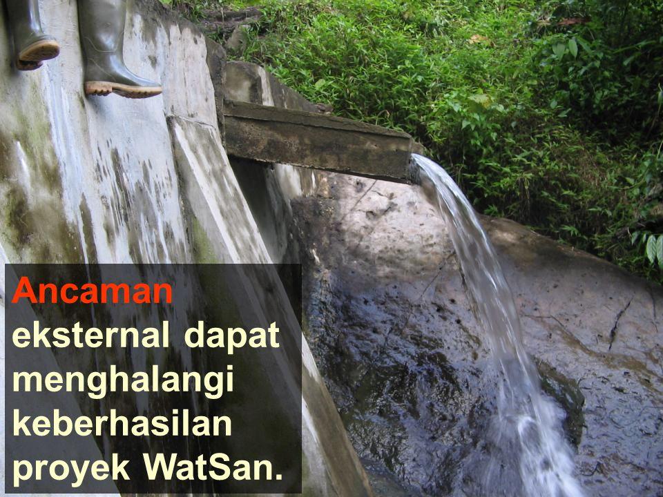 20 Ancaman eksternal dapat menghalangi keberhasilan proyek WatSan.