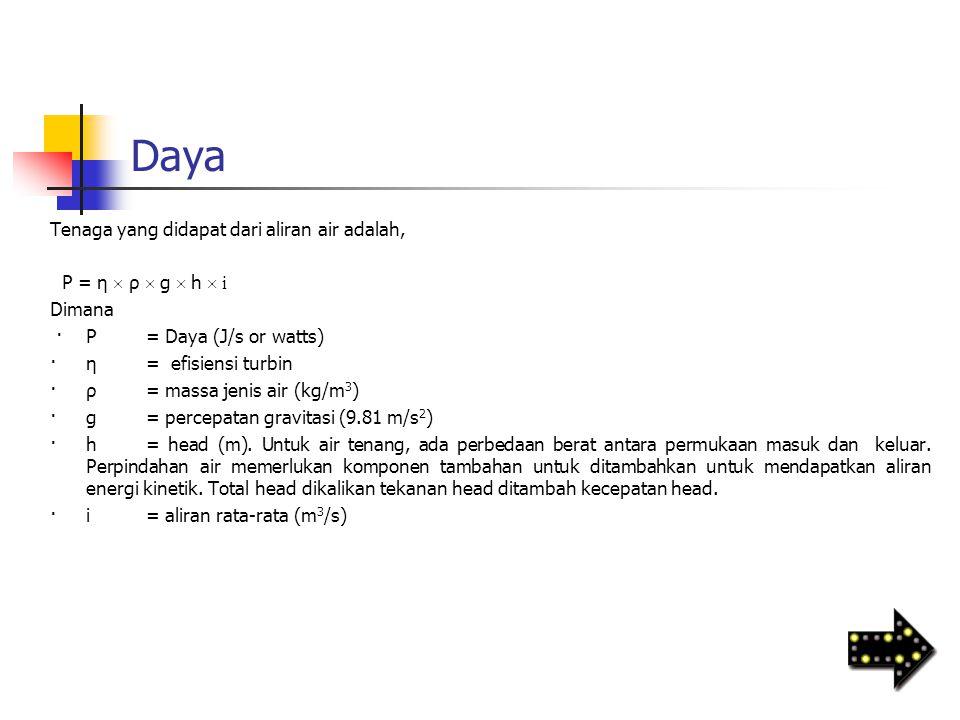 Daya Tenaga yang didapat dari aliran air adalah, P = η  ρ  g  h  i Dimana ·P = Daya (J/s or watts) ·η = efisiensi turbin ·ρ = massa jenis air (kg/