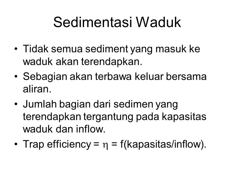 •Tidak semua sediment yang masuk ke waduk akan terendapkan. •Sebagian akan terbawa keluar bersama aliran. •Jumlah bagian dari sedimen yang terendapkan