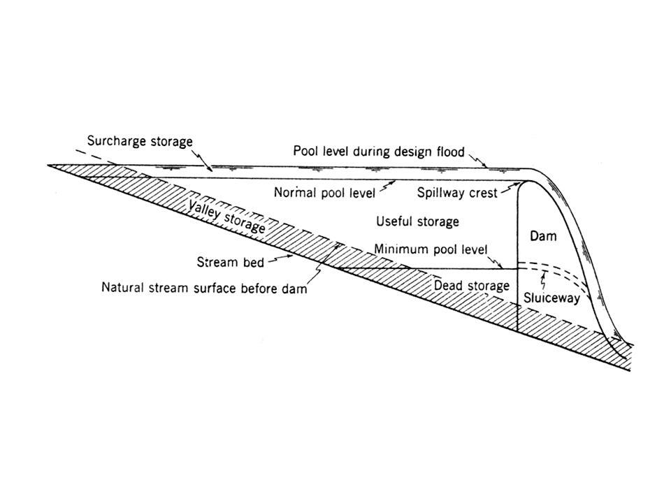 •Muka air normal / Normal pool level: elevasi muka air maksimum di reservoir dalam kondisi operasi.