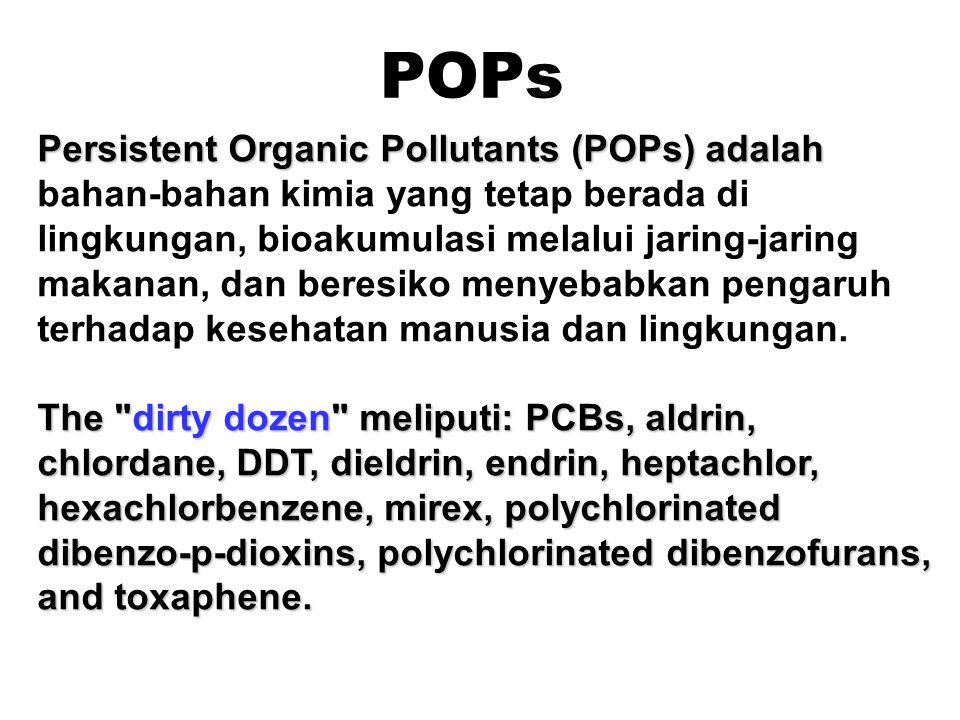 POPs Persistent Organic Pollutants (POPs) adalah Persistent Organic Pollutants (POPs) adalah bahan-bahan kimia yang tetap berada di lingkungan, bioakumulasi melalui jaring-jaring makanan, dan beresiko menyebabkan pengaruh terhadap kesehatan manusia dan lingkungan.