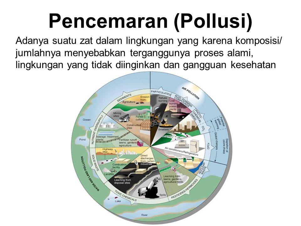 Pencemaran Air •Perubahan Kualitas Air secara Fisik, Kimia dan biologis yang berakibat pada kehidupan mikroorganisme (misal degradasi) •Adanya bahan-bahan pengotor di badan air (danau, sungai, aquifer, dll) PP No.82 2001) •Pencemaran air adalah masuknya atau dimasukkannya mahluk hidup, zat, energi dan atau komponen lain ke dalam air oleh kegiatan manusia sehingga kualitas air turun sampai ke tingkat tertentu yang menyebabkan air tidak berfungsi lagi sesuai dengan peruntukkannya.