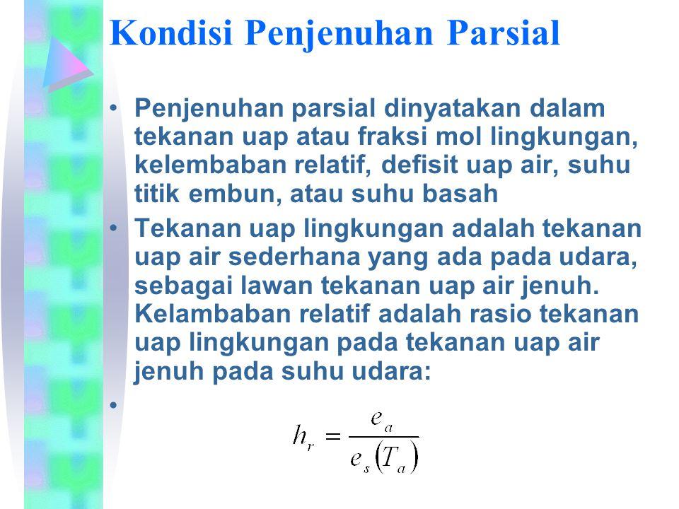 Kondisi Penjenuhan Parsial •Penjenuhan parsial dinyatakan dalam tekanan uap atau fraksi mol lingkungan, kelembaban relatif, defisit uap air, suhu titi