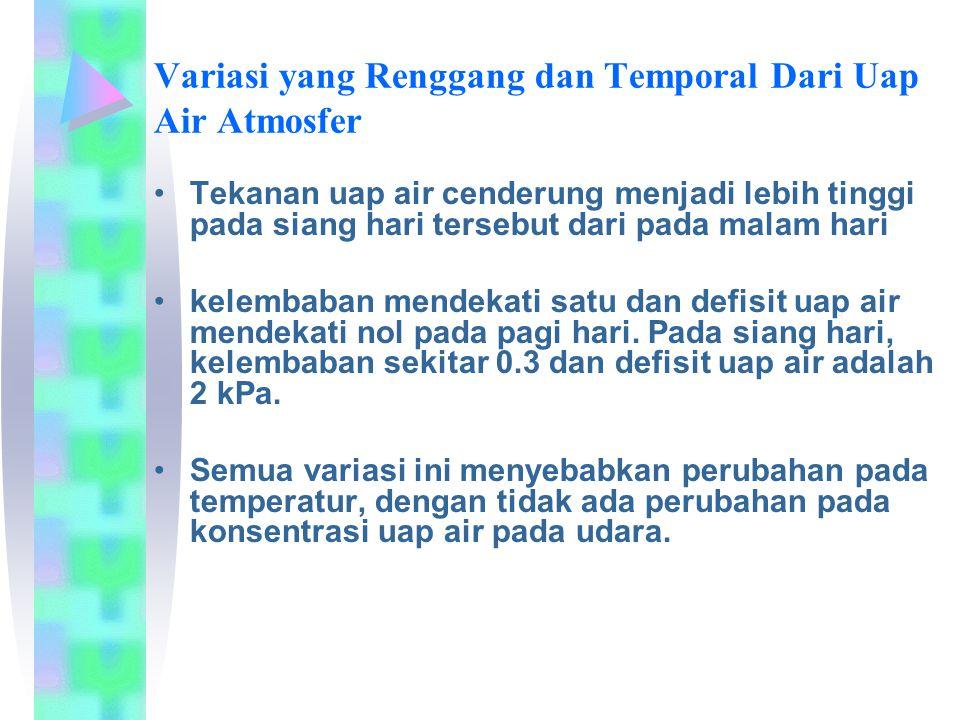 Variasi yang Renggang dan Temporal Dari Uap Air Atmosfer •Tekanan uap air cenderung menjadi lebih tinggi pada siang hari tersebut dari pada malam hari