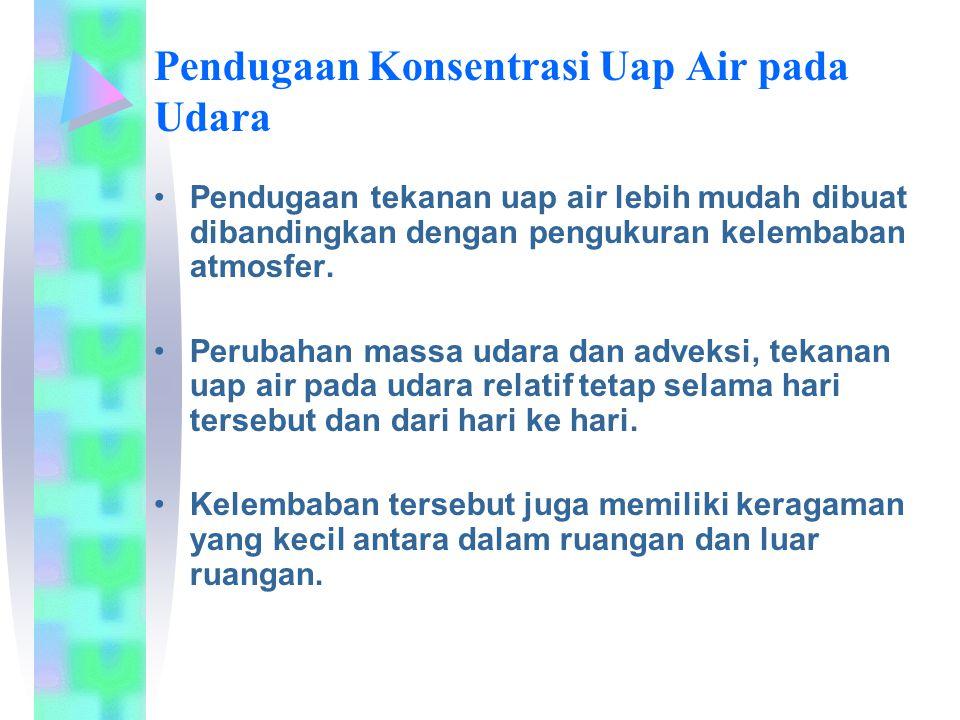 Pendugaan Konsentrasi Uap Air pada Udara •Pendugaan tekanan uap air lebih mudah dibuat dibandingkan dengan pengukuran kelembaban atmosfer. •Perubahan