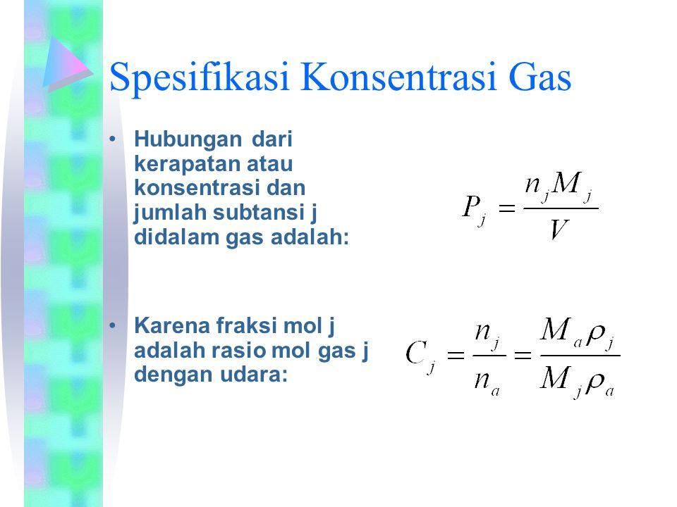 Spesifikasi Konsentrasi Gas •Hubungan dari kerapatan atau konsentrasi dan jumlah subtansi j didalam gas adalah: •Karena fraksi mol j adalah rasio mol