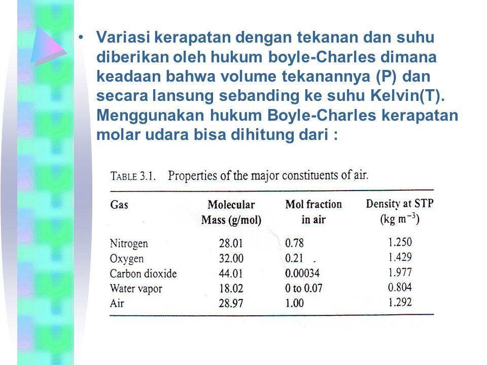 •Variasi kerapatan dengan tekanan dan suhu diberikan oleh hukum boyle-Charles dimana keadaan bahwa volume tekanannya (P) dan secara lansung sebanding