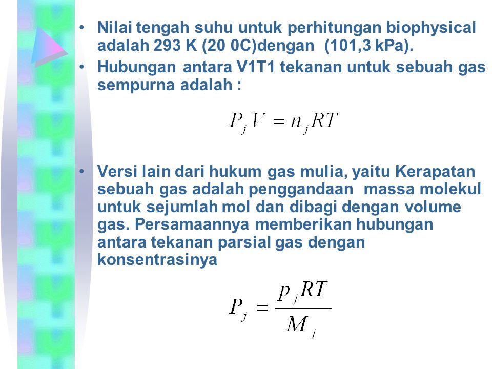 •Nilai tengah suhu untuk perhitungan biophysical adalah 293 K (20 0C)dengan (101,3 kPa). •Hubungan antara V1T1 tekanan untuk sebuah gas sempurna adala