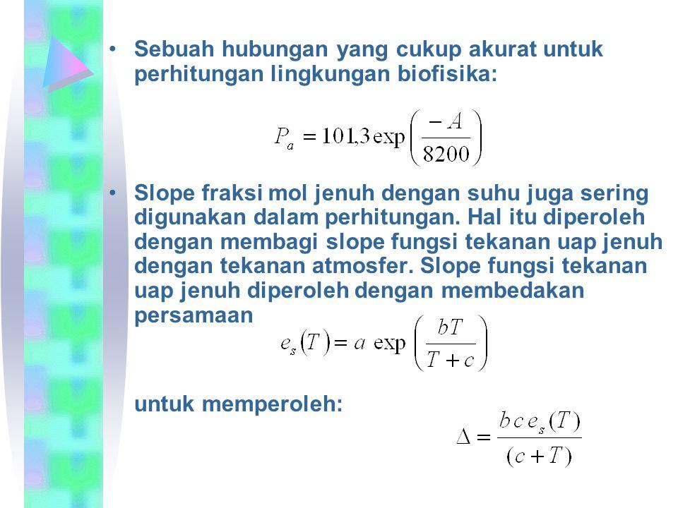 •Sebuah hubungan yang cukup akurat untuk perhitungan lingkungan biofisika: •Slope fraksi mol jenuh dengan suhu juga sering digunakan dalam perhitungan