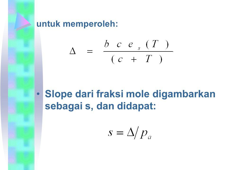 •Slope dari fraksi mole digambarkan sebagai s, dan didapat: