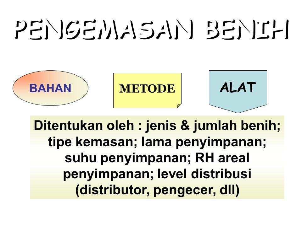 PENGEMASAN BENIH BAHAN METODE ALAT Ditentukan oleh : jenis & jumlah benih; tipe kemasan; lama penyimpanan; suhu penyimpanan; RH areal penyimpanan; lev