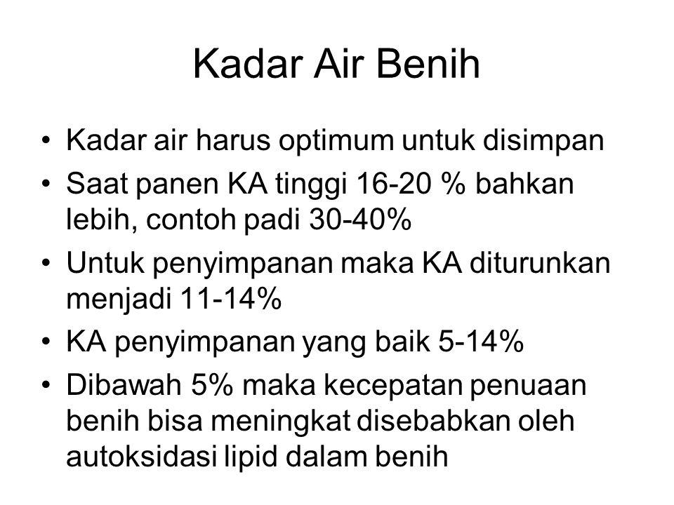 Kadar Air Benih •Kadar air harus optimum untuk disimpan •Saat panen KA tinggi 16-20 % bahkan lebih, contoh padi 30-40% •Untuk penyimpanan maka KA ditu