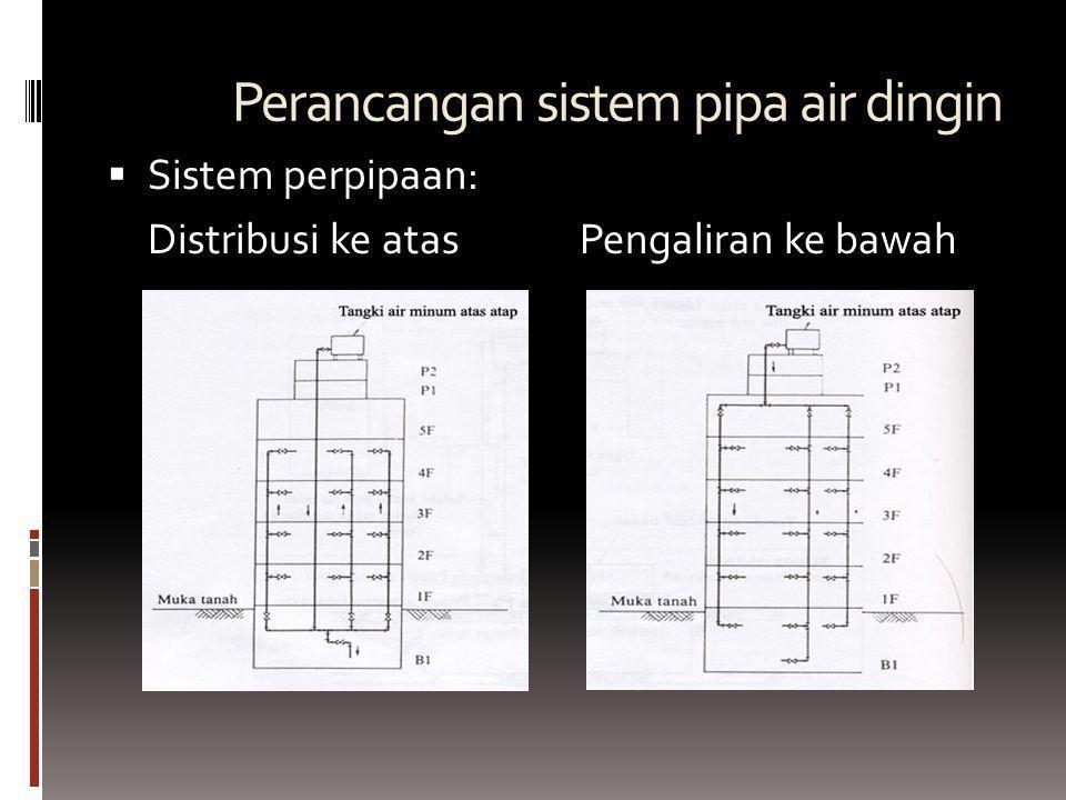 Perancangan sistem pipa air dingin  Sistem perpipaan: Distribusi ke atas Pengaliran ke bawah