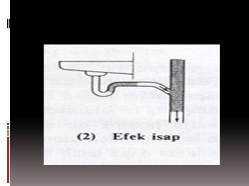 Unit Beban Alat Plambing Jenis alat plambingJenis penyediaan air Unit alat plambing Keterangan pribadiumum KlosetKatup gelontor610 KlosetTangki gelontor35 Peturasan dengan tiangKatup gelontor10 Peturasan terbuka (urinal stall) Katup gelontor5 Peturasan terbuka (urinal stall) Tangki gelontor3 Bak cuci (kecil)Keran0,51 Bak cuci tanganKeran12 Bak mandi rendam (Bath Tub) Keran pencampur air dingin dan panas 24 Pancuran mandi (shower)Keran pencampur air dingin dan panas 24 Pancuran mandi tunggalKeran pencampur air dingin dan panas 2 Bak cuci bersama(untuk tiap keran)2 Bak cuci pelKeran34Gedung kantor, dsb.