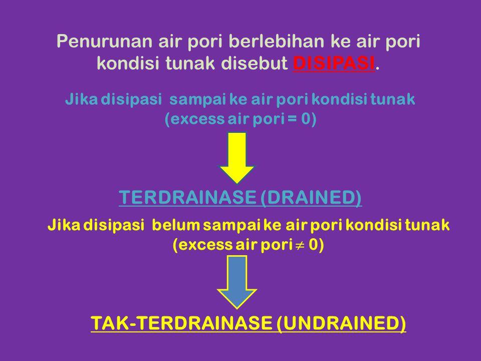 Penurunan air pori berlebihan ke air pori kondisi tunak disebut DISIPASI.