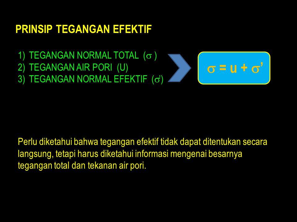 Contoh perhitungan tegangan vertikal efektif :