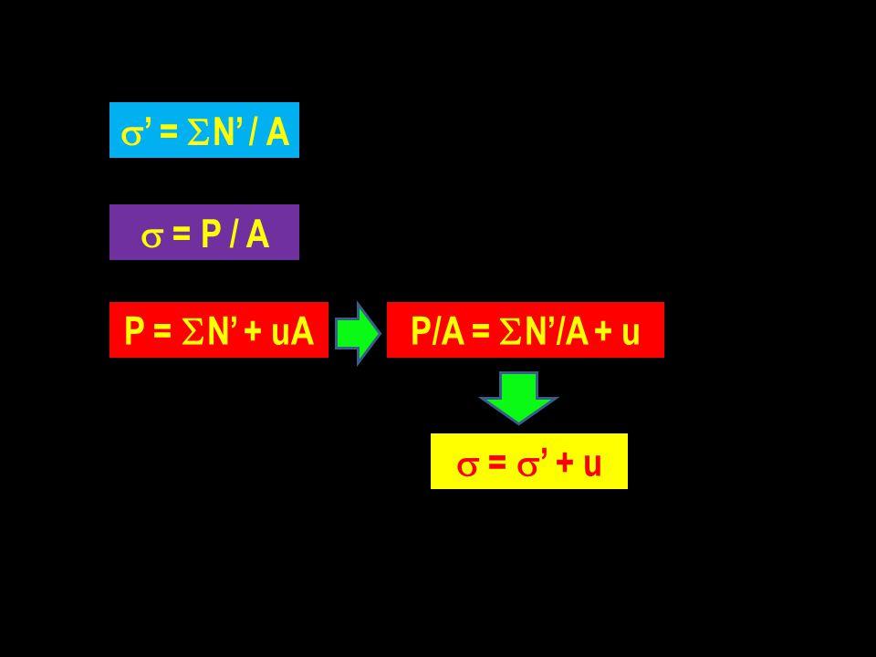  ' =  N' / A  = P / A P =  N' + uAP/A =  N'/A + u  =  ' + u
