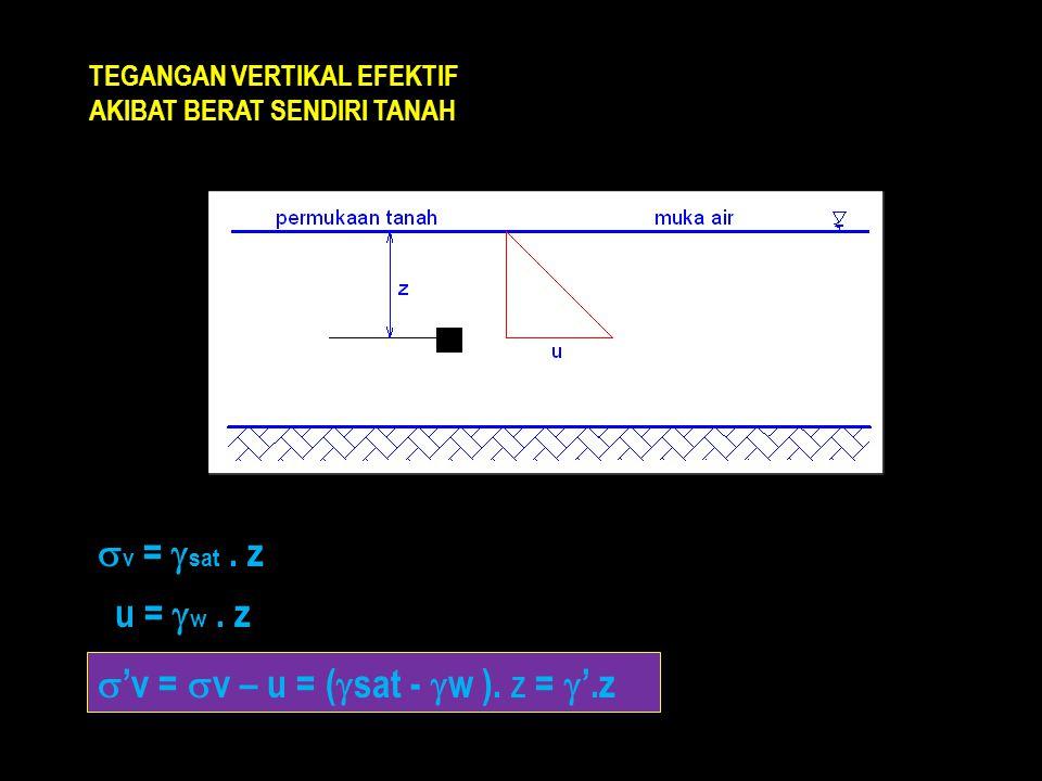 TEGANGAN VERTIKAL EFEKTIF AKIBAT BERAT SENDIRI TANAH  v =  sat.