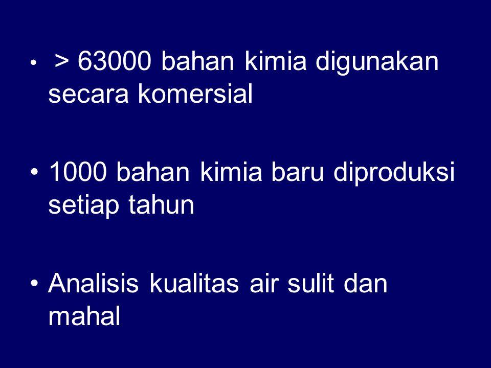 • > 63000 bahan kimia digunakan secara komersial •1000 bahan kimia baru diproduksi setiap tahun •Analisis kualitas air sulit dan mahal