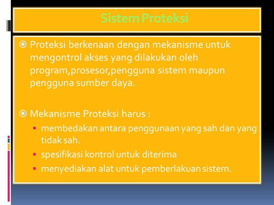 Jaringan (Sistem Terdistribusi)  Sistem Terdistribusi adalah kumpulan prosesor yang tidak berbagi memori atau clock. Setiap prosesor memiliki memori