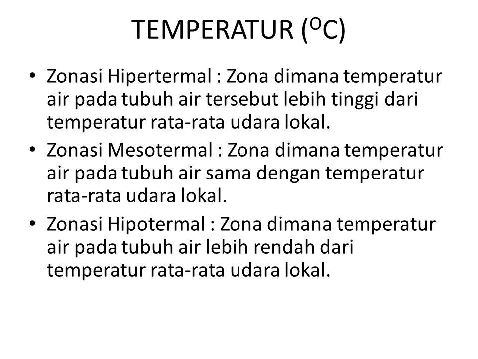 TEMPERATUR ( O C) • Zonasi Hipertermal : Zona dimana temperatur air pada tubuh air tersebut lebih tinggi dari temperatur rata-rata udara lokal. • Zon