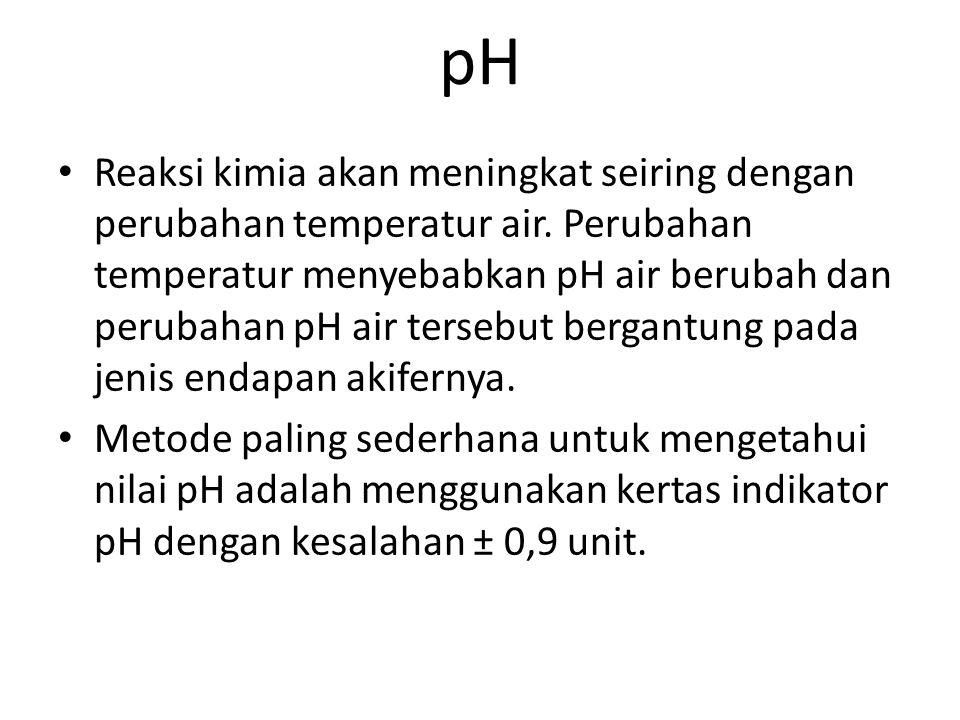 pH • Reaksi kimia akan meningkat seiring dengan perubahan temperatur air. Perubahan temperatur menyebabkan pH air berubah dan perubahan pH air tersebu