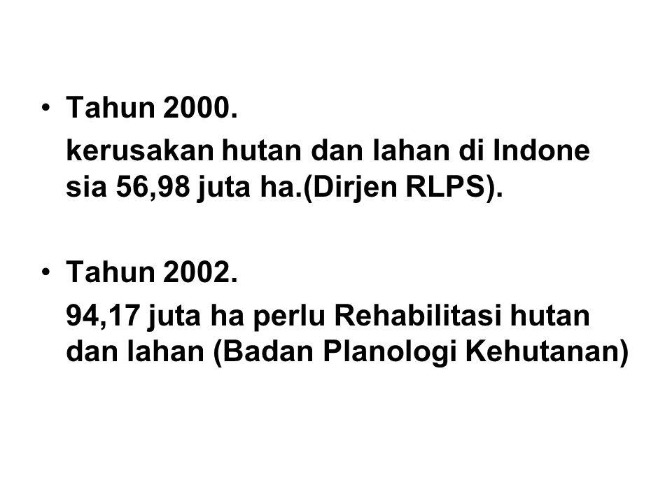 •Tahun 2000. kerusakan hutan dan lahan di Indone sia 56,98 juta ha.(Dirjen RLPS). •Tahun 2002. 94,17 juta ha perlu Rehabilitasi hutan dan lahan (Badan