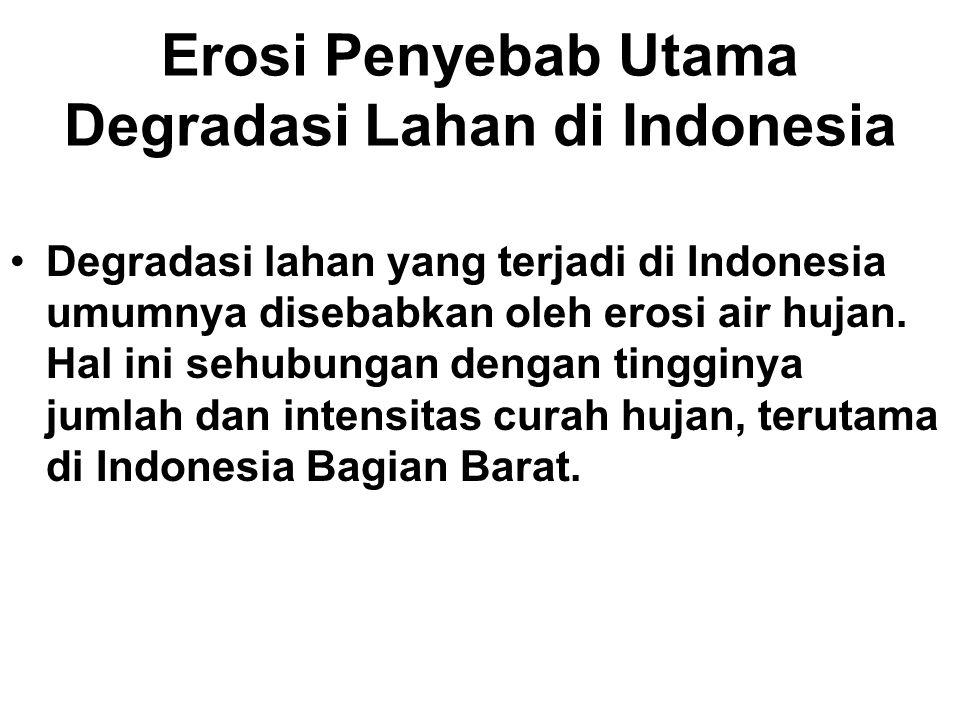 Erosi Penyebab Utama Degradasi Lahan di Indonesia •Degradasi lahan yang terjadi di Indonesia umumnya disebabkan oleh erosi air hujan. Hal ini sehubung