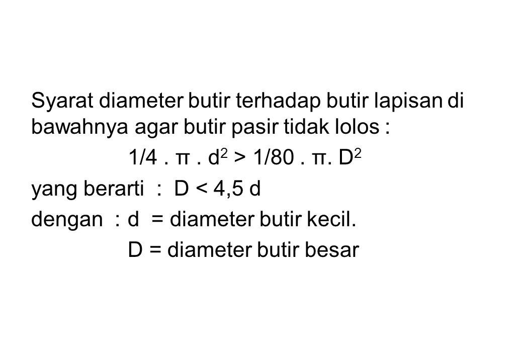 Syarat diameter butir terhadap butir lapisan di bawahnya agar butir pasir tidak lolos : 1/4. π. d 2 > 1/80. π. D 2 yang berarti : D < 4,5 d dengan : d