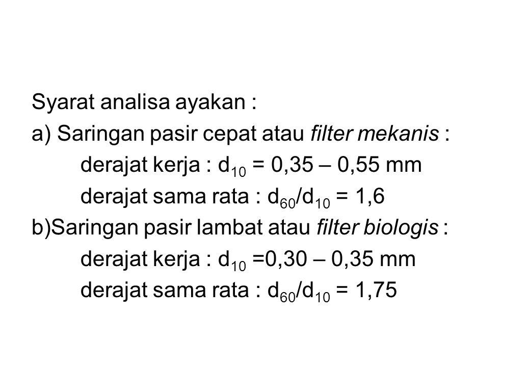 Syarat analisa ayakan : a) Saringan pasir cepat atau filter mekanis : derajat kerja : d 10 = 0,35 – 0,55 mm derajat sama rata : d 60 /d 10 = 1,6 b)Sar