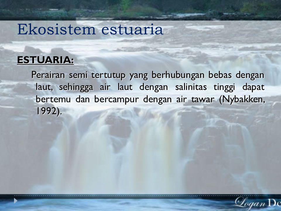 Macam-macam ekosistem air  Ekosistem air tawar  Ekosistem estuaria  Ekosistem pantai  Ekosistem mangrove  Ekosistem rawa  Ekosistem terumbu kara