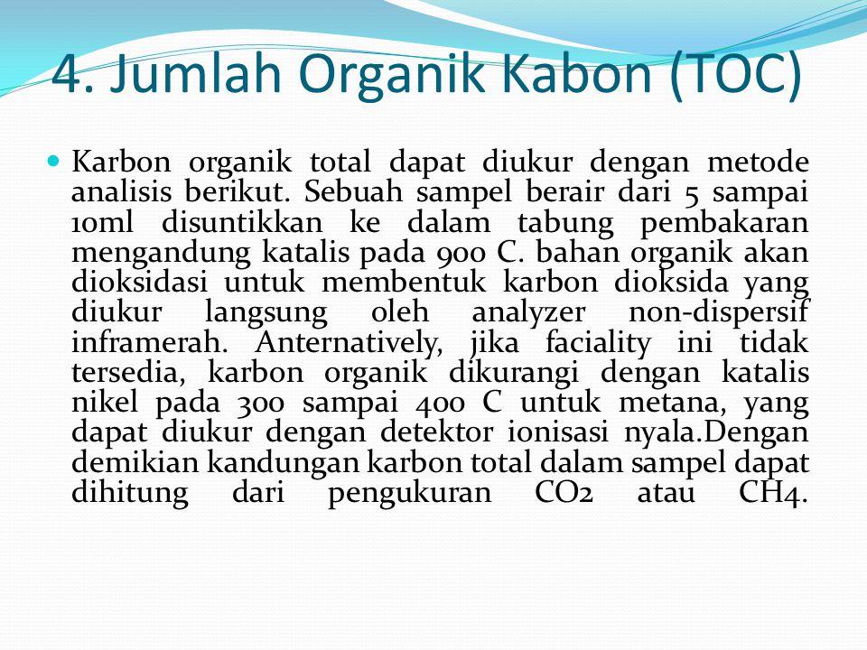 4. Jumlah Organik Kabon (TOC)  Karbon organik total dapat diukur dengan metode analisis berikut. Sebuah sampel berair dari 5 sampai 10ml disuntikkan