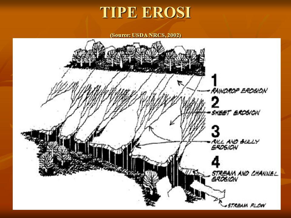TIPE EROSI (Source: USDA NRCS, 2002)