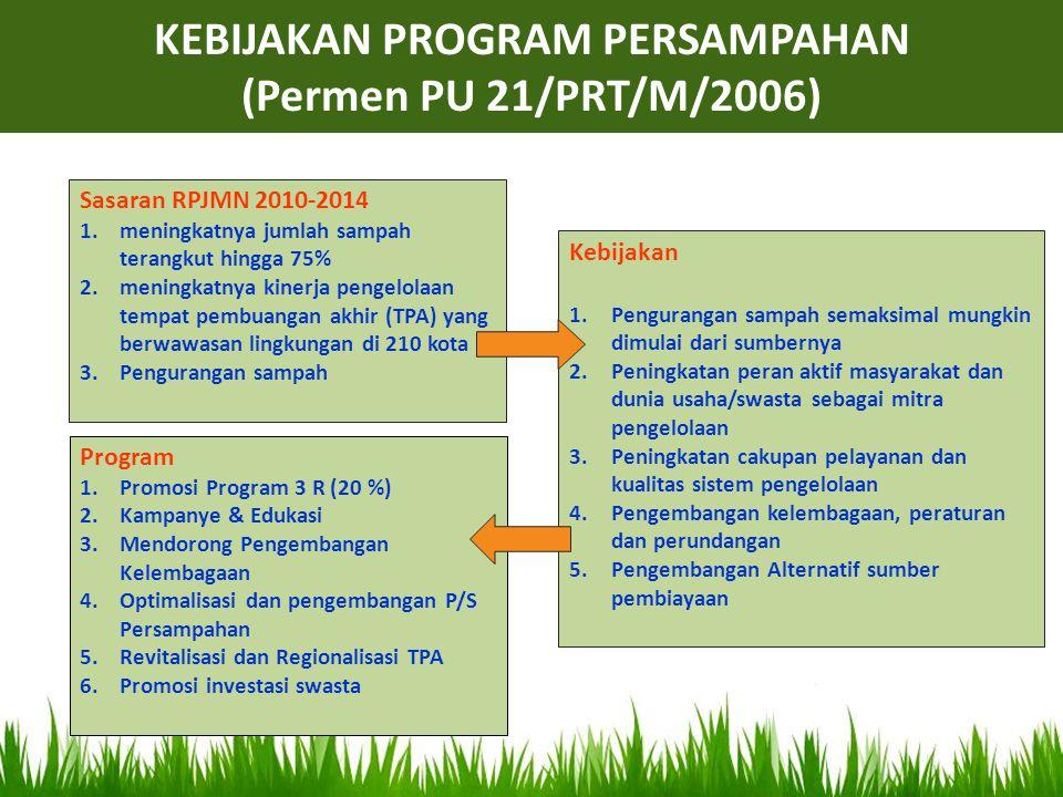 Sasaran RPJMN 2010-2014 1.meningkatnya jumlah sampah terangkut hingga 75% 2.meningkatnya kinerja pengelolaan tempat pembuangan akhir (TPA) yang berwaw