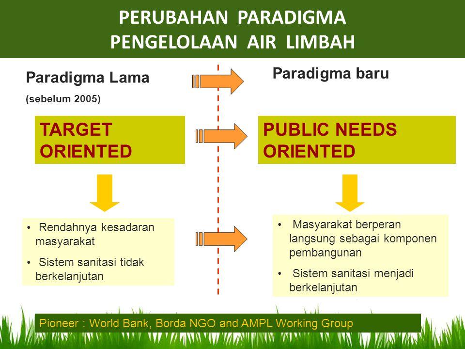 Pioneer : World Bank, Borda NGO and AMPL Working Group Paradigma Lama (sebelum 2005) Paradigma baru TARGET ORIENTED • Rendahnya kesadaran masyarakat •