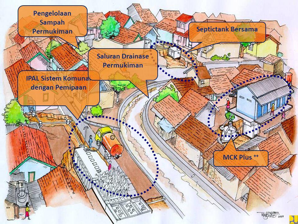 IPAL Sistem Komunal dengan Pemipaan Septictank Bersama MCK Plus ++ Saluran Drainase Permukiman Pengelolaan Sampah Permukiman