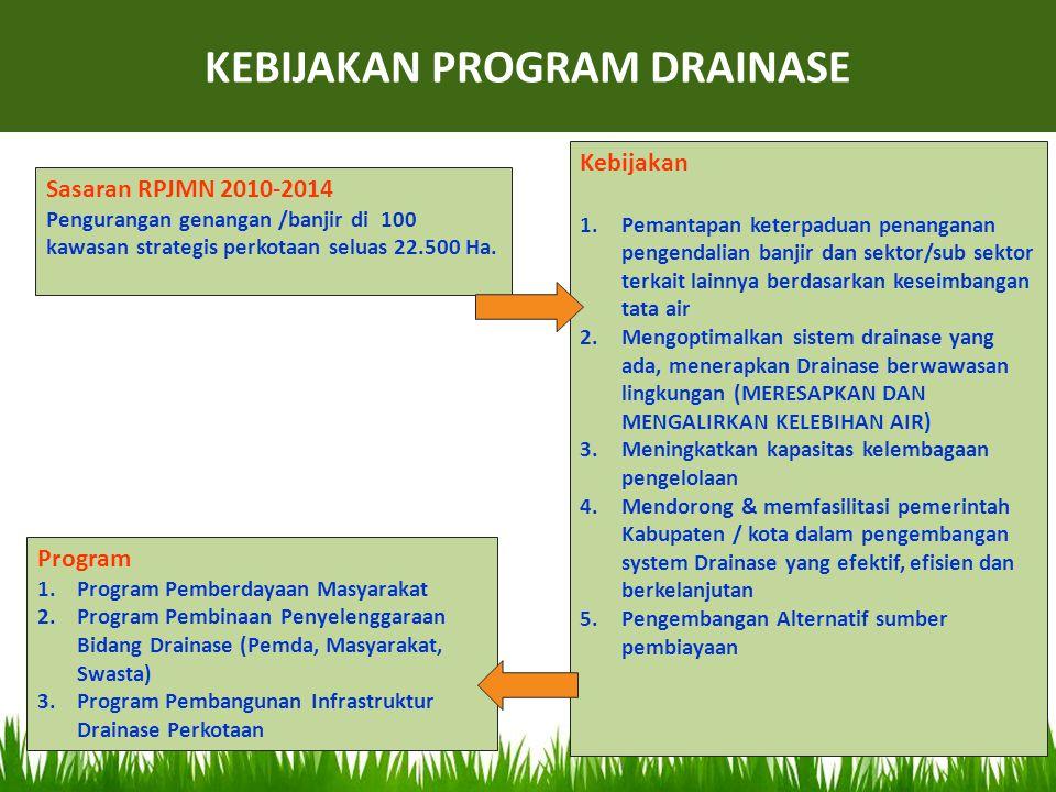 Sasaran RPJMN 2010-2014 Pengurangan genangan /banjir di 100 kawasan strategis perkotaan seluas 22.500 Ha. Program 1.Program Pemberdayaan Masyarakat 2.