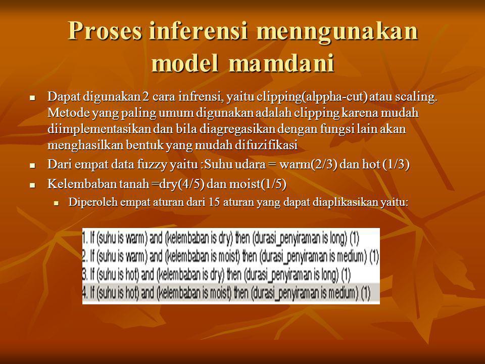 Proses inferensi menngunakan model mamdani  Dapat digunakan 2 cara infrensi, yaitu clipping(alppha-cut) atau scaling. Metode yang paling umum digunak