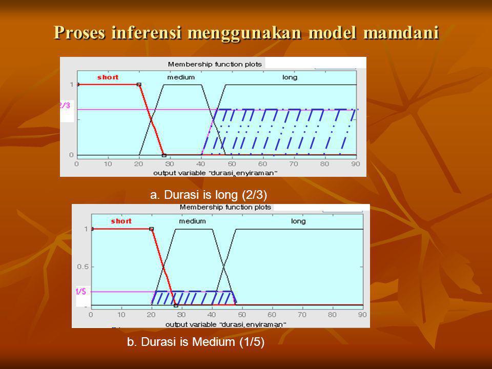 Proses inferensi menggunakan model mamdani a. Durasi is long (2/3) b. Durasi is Medium (1/5)