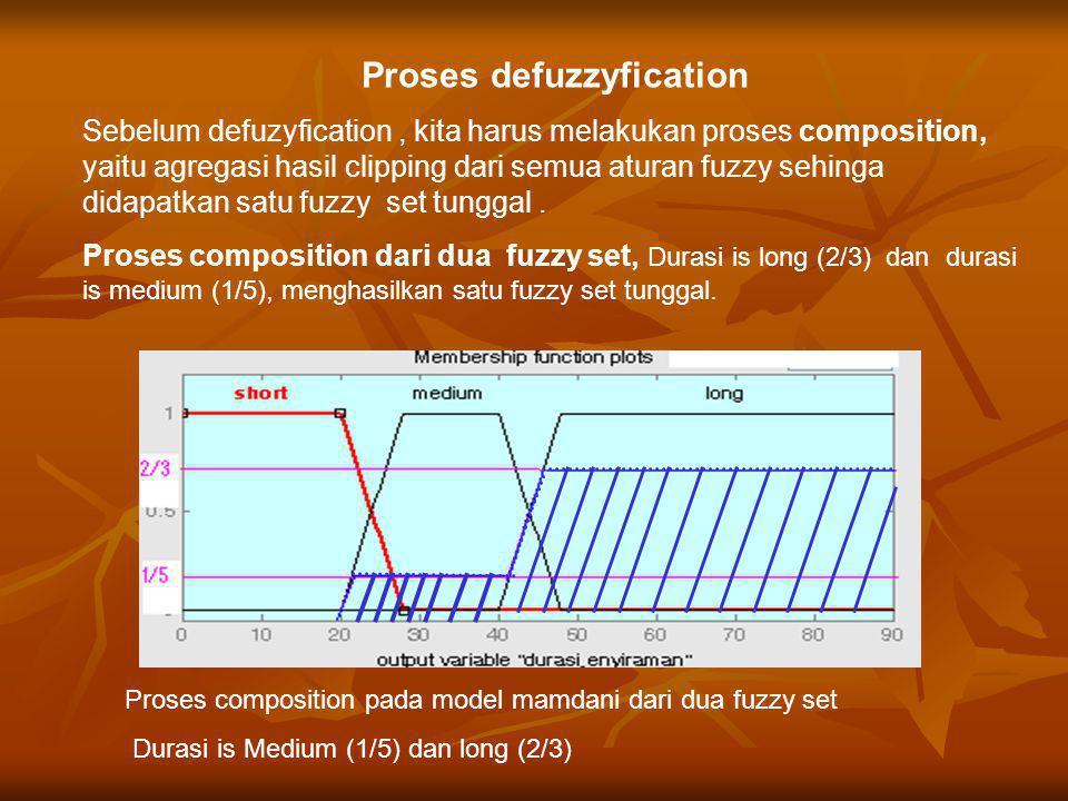 Proses composition pada model mamdani dari dua fuzzy set Durasi is Medium (1/5) dan long (2/3) Proses defuzzyfication Sebelum defuzyfication, kita harus melakukan proses composition, yaitu agregasi hasil clipping dari semua aturan fuzzy sehinga didapatkan satu fuzzy set tunggal.