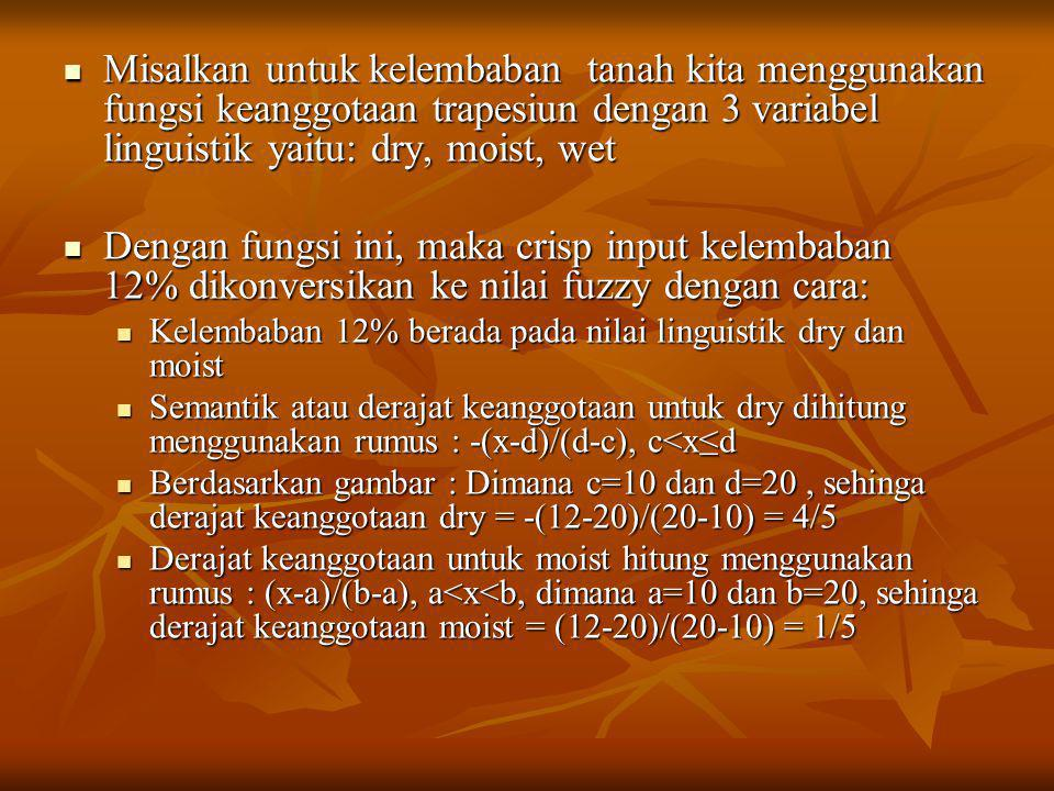  Misalkan untuk kelembaban tanah kita menggunakan fungsi keanggotaan trapesiun dengan 3 variabel linguistik yaitu: dry, moist, wet  Dengan fungsi in