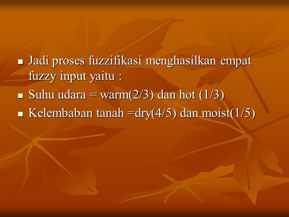  Jadi proses fuzzifikasi menghasilkan empat fuzzy input yaitu :  Suhu udara = warm(2/3) dan hot (1/3)  Kelembaban tanah =dry(4/5) dan moist(1/5)