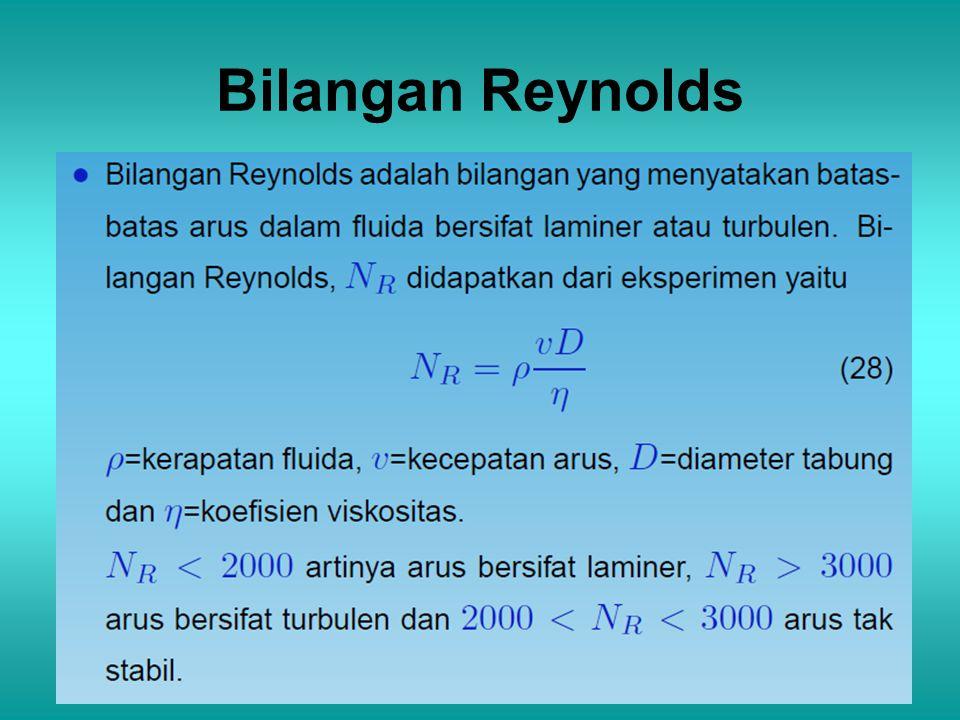 Bilangan Reynolds