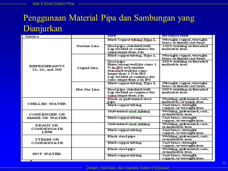Bab 4 Aliran Dalam Pipa Desain, Fabrikasi, dan inspeksi Sistem Perpipaan 13 Penggunaan Material Pipa dan Sambungan yang Dianjurkan